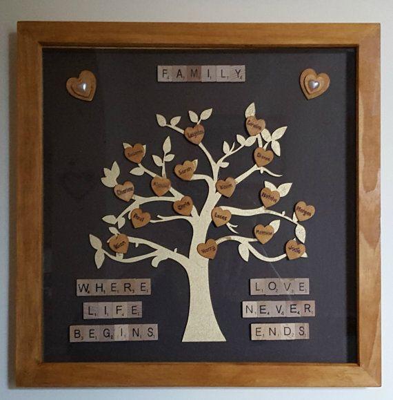 этот рецепт поздравления к подарку семейное дерево чём молчите