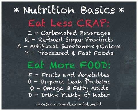 Nutrition basics to living a healthier life.. It's truly this simple!