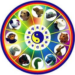 Marriage and Chinese Astrology - Chinese Astrology – All Out Of Love - In Chinese Astrology, the birth chart of a person allows us to determine the quality of spousal relationship through an intricate destiny analysis. One of the branches of Chinese Astrology known as Four Pillars of Destiny or Ba Zi can reveal the luck of marriage of a person. READ MORE - http://www.astrologyformarriage.com/marriage-and-chinese-astrology/#