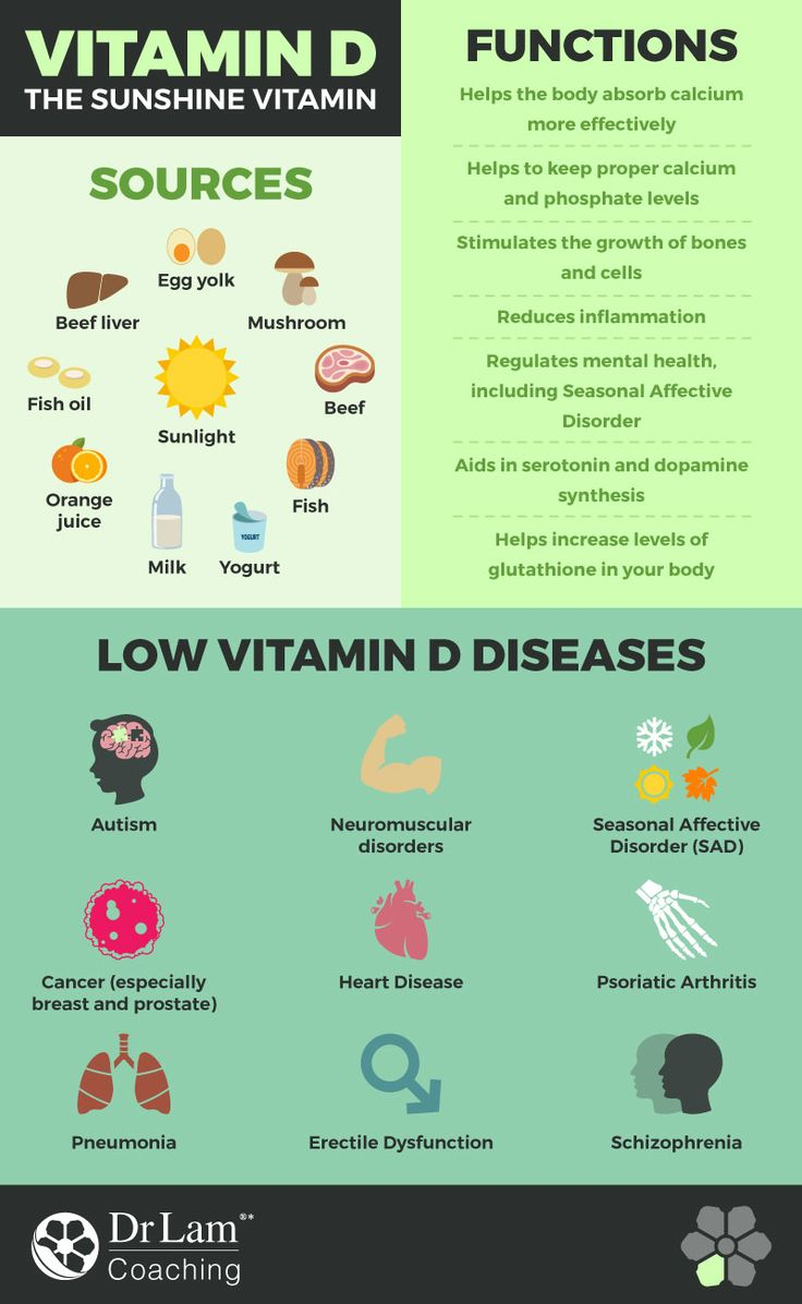 The True Risks of Low Vitamin D Levels