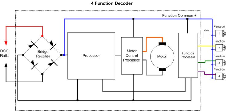 4 function dcc decoder wiring  with images