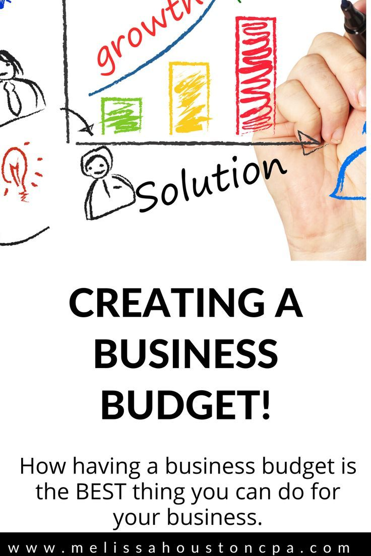 How To Create A Business Budget Budgeting Financial Freedom Quotes Creating A Business