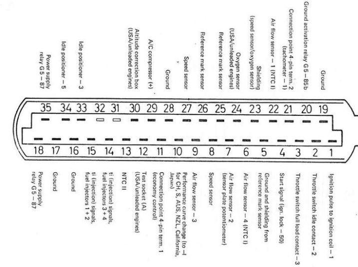 porsche 944 wiring diagram dolgular  porsche 944 porsche