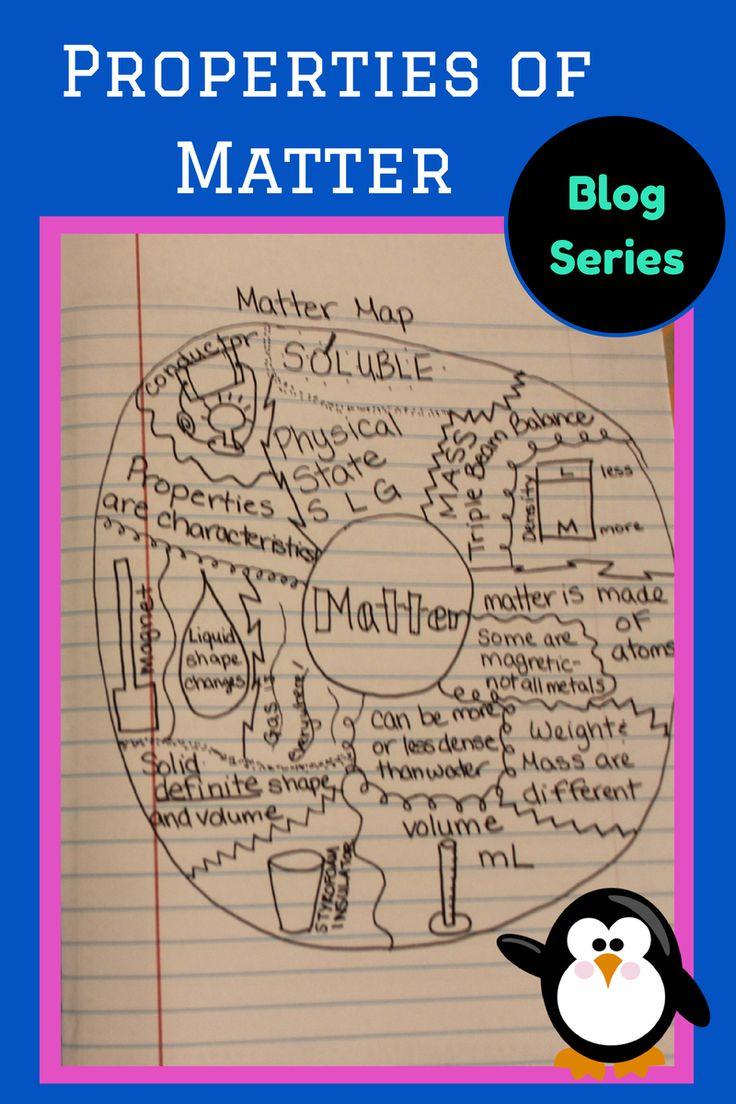 Properties of Matter Notebook Photos!