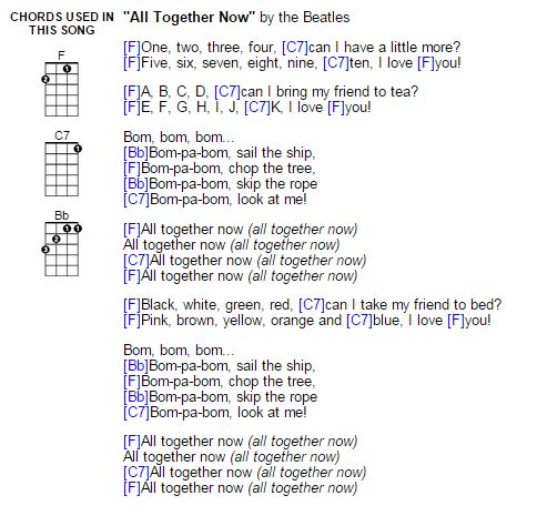 i will beatles ukulele pdf