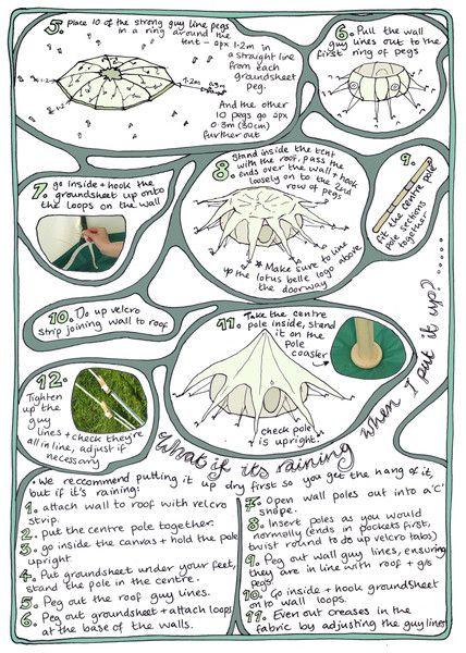 7 best Lotus Belle Tents Instructions images on Pinterest ...