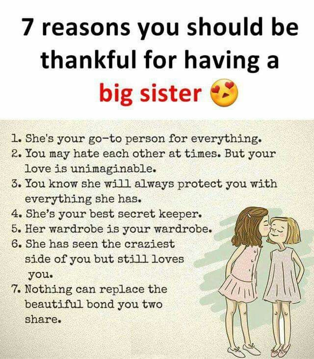 Pin By Eureka Oosthuizen On Sisters Sister Quotes Sisters Forever Quotes Brother Sister Quotes Funny