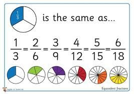 pattern investigations fractions ks2 - Google Search