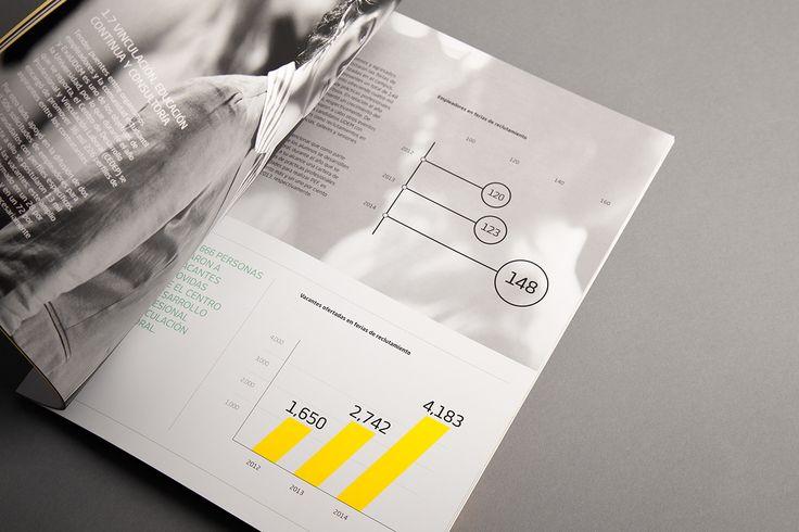 UDEM Anual Report on Behance