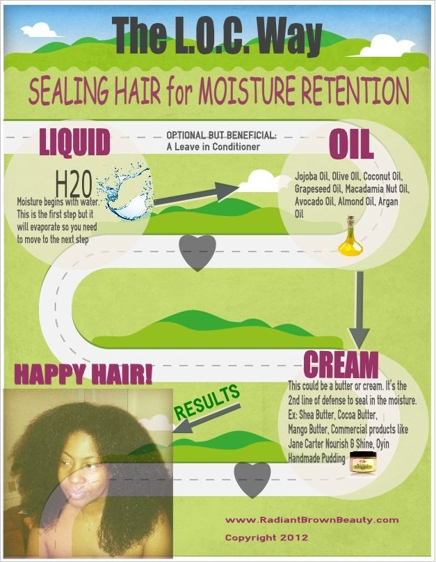 Healthy hair care at it's best--seal in moisture, prevent hair drying and hair breakage. loc method for sealing hair
