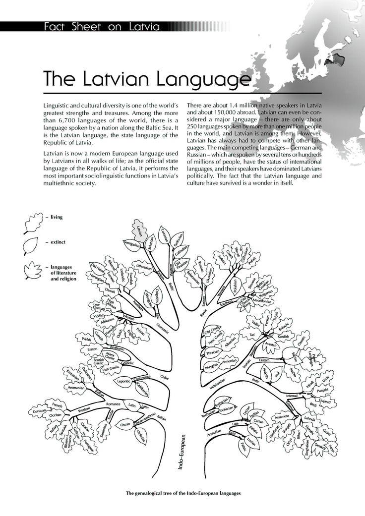 Latvian Language  sc 1 st  Pinterest & 57 best Latvia images on Pinterest   Lithuania Riga and Sticker 25forcollege.com