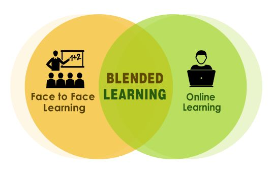 Blended Learning Solutions, Swift Elearning Services  When a single learning delivery method doesn't serve your learning needs, swift designs learning model that fits all your unique learning requirements. We blend both instructional-led training and eLearning modules to create a consistent learning experience.  Blended learning is ideal when part of the training requires physical interaction and other parts can be done via eLearning mode as per the learner's schedule.  We consider the…