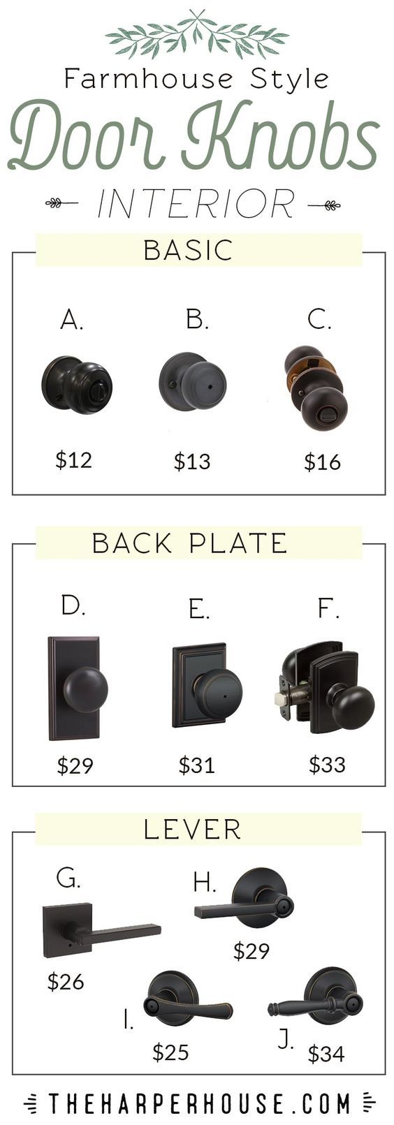 Farmhouse style interior door knobs are hard to find. Here's a roundup of my favorite budget friendly options. Most available on Amazon! black door knobs, interior door hardware, farmhouse door handles, oil rubbed bronze door knob