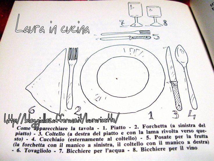 Come apparecchiare la tavola, prima lezione di convivialità