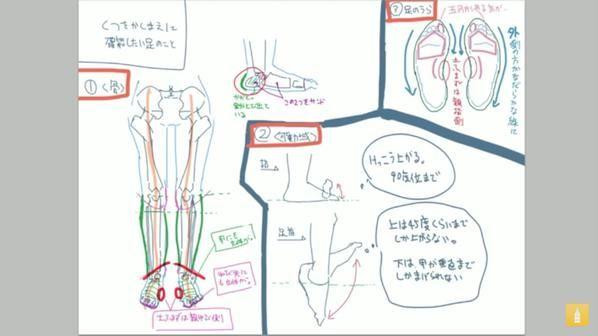 """Palmie(パルミー)@お絵描き講座 on Twitter: """"靴の描き方講座では、ブーツやヒールなどの描き方や脚の構造について解説しています! 靴は描くことが多いので知っておきたいことだらけでした キュ━.+゚*(о゚д゚о)*゚+.━ン☆ http://t.co/Xa8RnEx0w8 http://t.co/4508cceafC"""""""