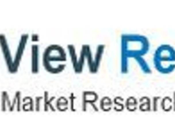 51 best Grand View Research, Inc images on Pinterest Market - market research