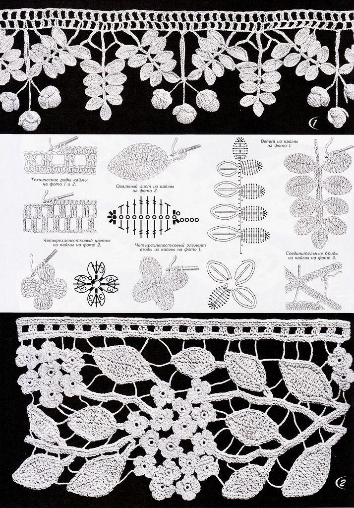 Crochet, free pattern