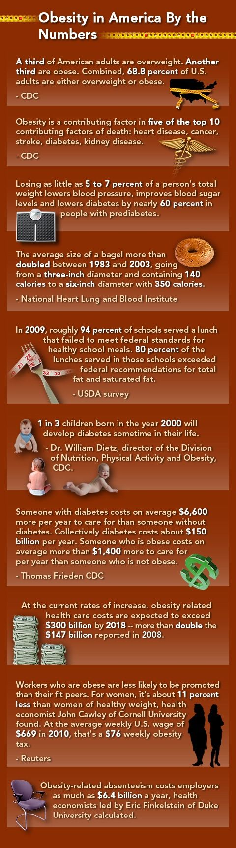 best obesity classes ideas cooking  obesity in america by the numbers