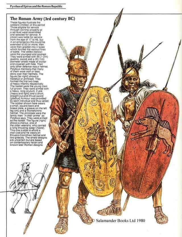 Rome S Republican Legions Roman Soldiers Ancient Romans Comics Artist