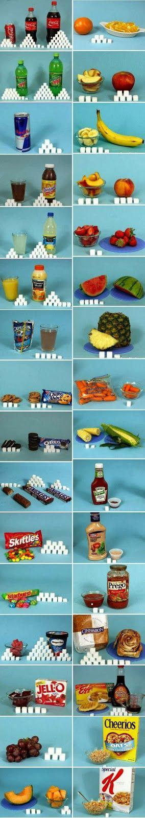 Breaking World News: How much Sugar are you consuming onto http://breakingworldnewsinfo.blogspot.co.at/2013/09/how-much-sugar-are-you-consuming.html
