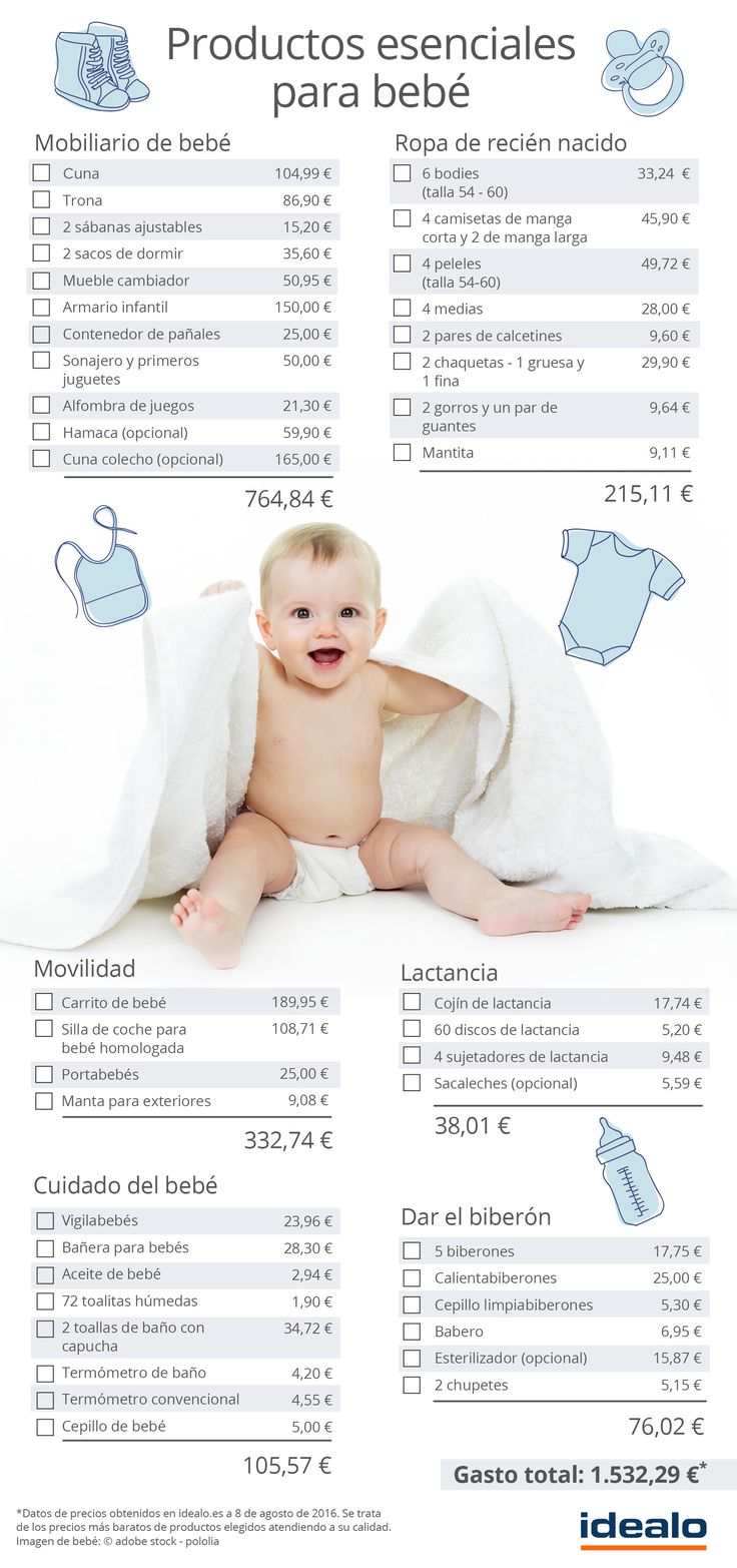 ¿Cuánto cuesta un bebé? Esta es una pregunta difícil de responder, pero te ayudamos a conocer los gastos en productos esenciales para recién nacido. ¡No te pierdas nuestra lista de productos de bebé y mucha más información en el último estudio de idealo!  #baby #mamá #madre #padres #padre #bebe #bebé #bebés