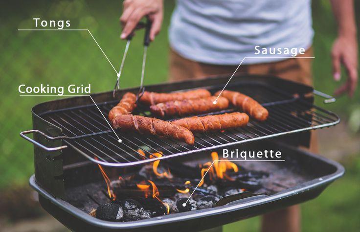 W języku angielskim na określenie grilla mamy dwa słowa: GRILL - oznacza szybkie grillowanie w wysokiej temperaturze, bezpośrednio nad ogniem, np. kiełbaski, karkówka, itp. BARBECUE (BBQ) - wolne grillowanie w niższej temperaturze, np. żeberka, steki wołowe, itp. Tongs - szczypce Cooking grid - ruszt Briquette - brykiet Sausage - kiełbasa Smacznego :)