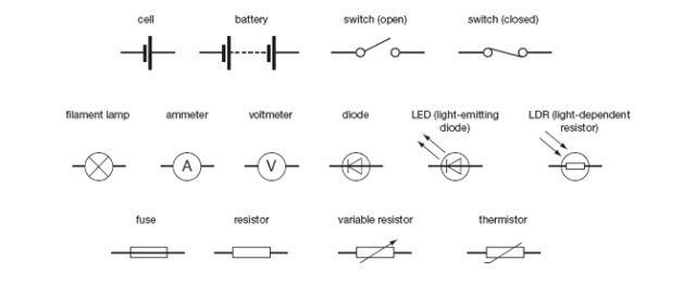 Circuit symbols | R B | Physics revision, Gcse science