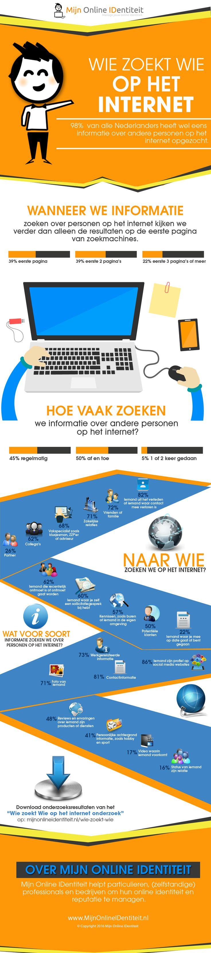 Infographic Wie zoekt Wie op het internet onderzoek 1200-3