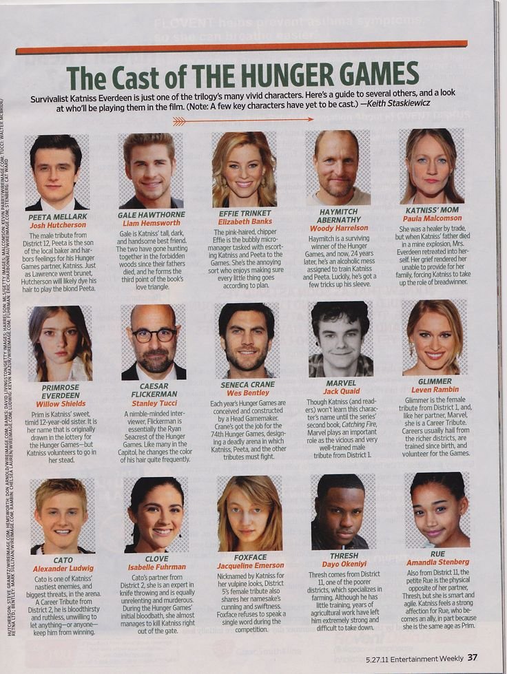 Jessica L's Hunger Games Connections - Prezi