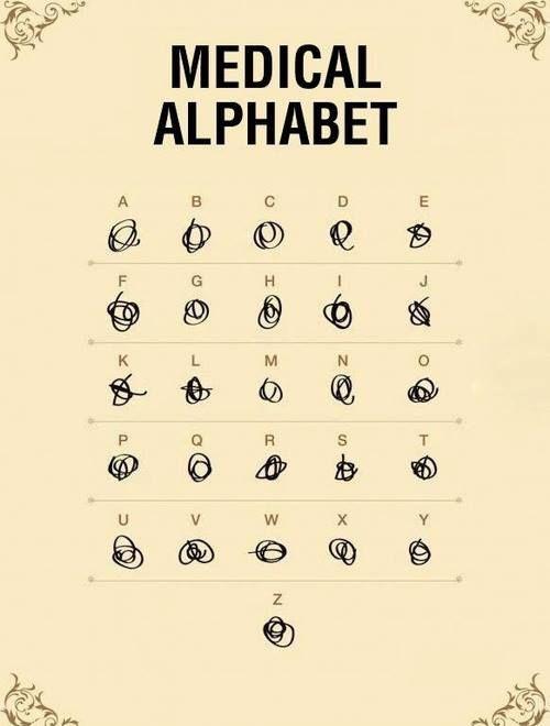 MEDICAL ALPHABET.....add alphabet of cluelessness.