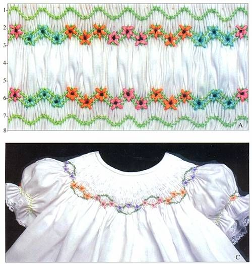 Image detail for -Smocking Plates by Creative Keepsakes - Heirlooms Forever