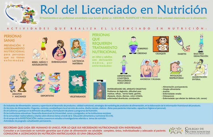 rol del nutriologo