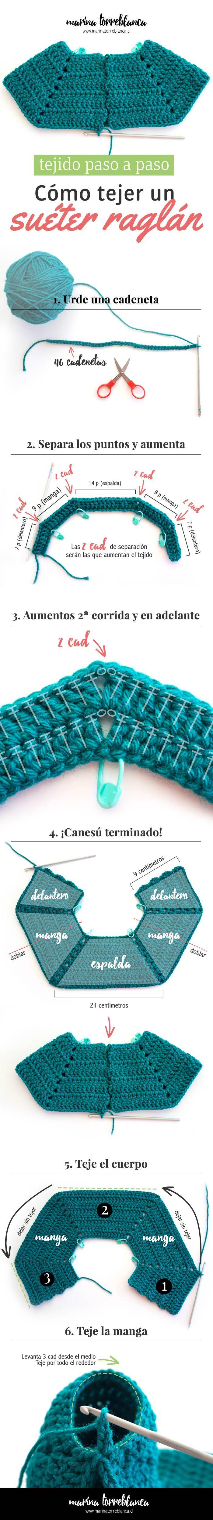La guia definitiva para tejer un sueter raglan a crochet - Marina Torreblanca Blog