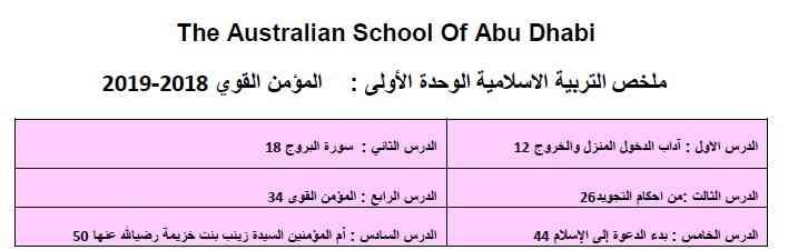ملخص الوحدة الأولى تربية إسلامية المؤمن القوى للصف الرابع الفصل الدراسي الأول 2019 Https Emarat Education Blogspot Com 2018 11 Trp Education School Grade