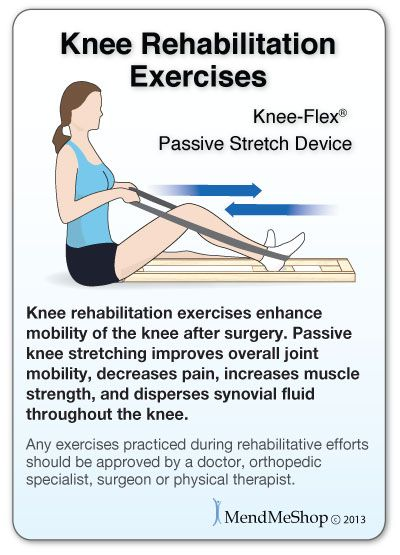 PT Exercises for Knee Surgery | Slowly you will get the hang of things in physical therapy and your ...