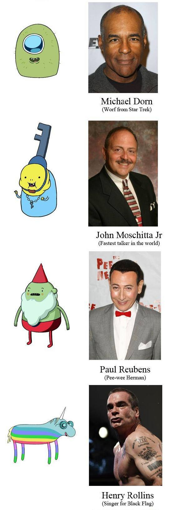 """25 Actors You Might Not Have Known Did Voices On """"Adventure Time""""....MIND = BLOWN"""