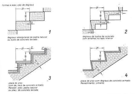 neufert architects data fourth edition pdf