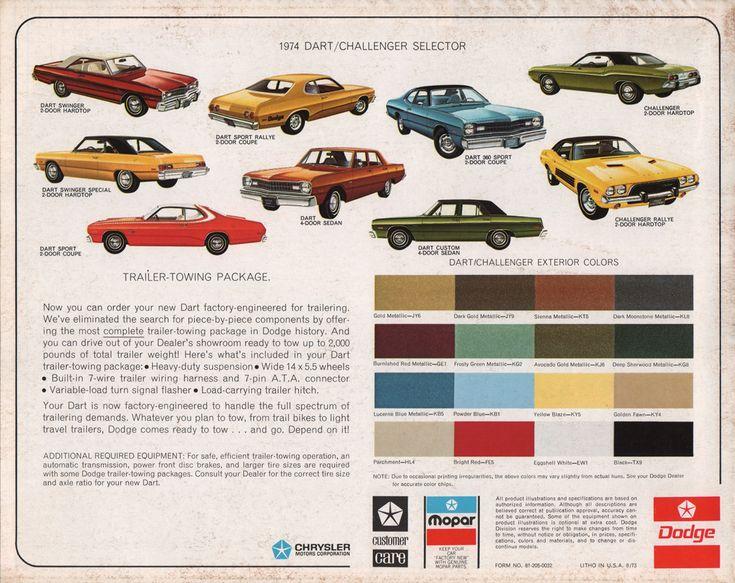 Chrysler 1974 Dodge Challenger Sales Brochure