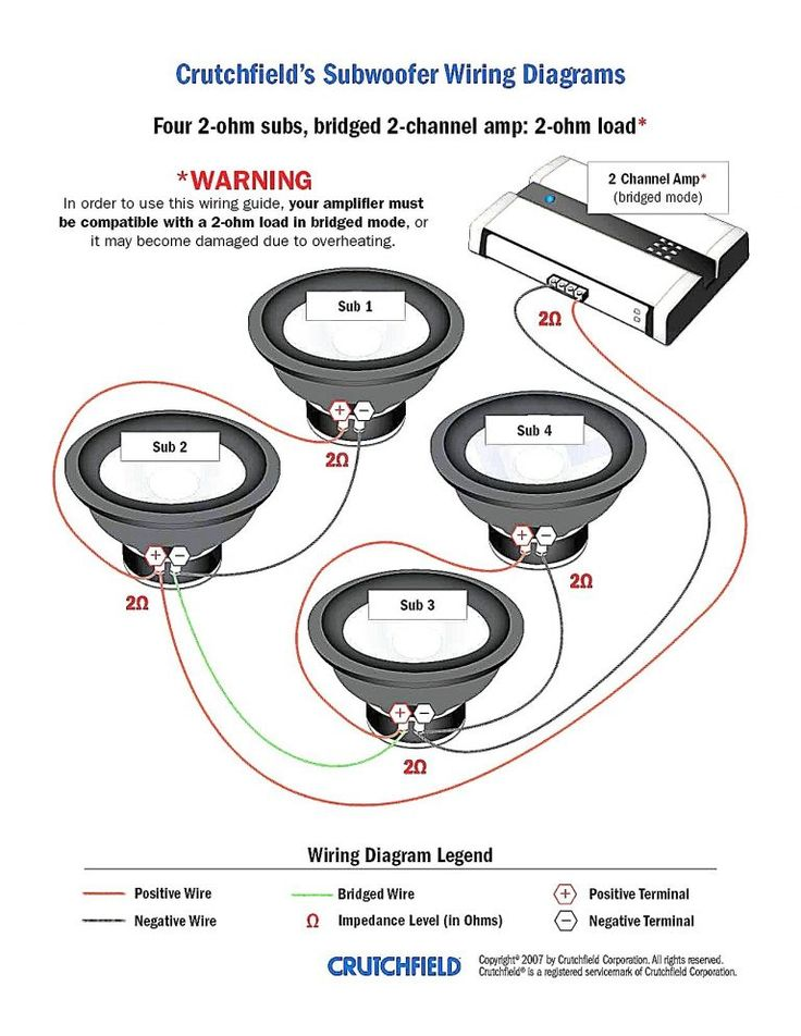 Wiring Diagram For Dual 4 Ohm Subwoofer | Subwoofer wiring ...