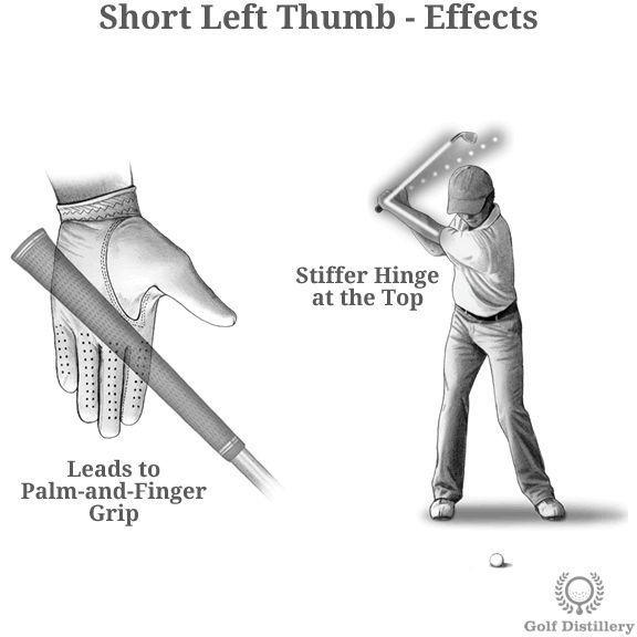 Golf Grip Tips Golf Grip Left Thumb Position Pitch Grip Golf The Golf Grip Training Aid Golf Grip Size Guide Start Enhan Golf Tips For Beginners Golf Lessons Golf Tips