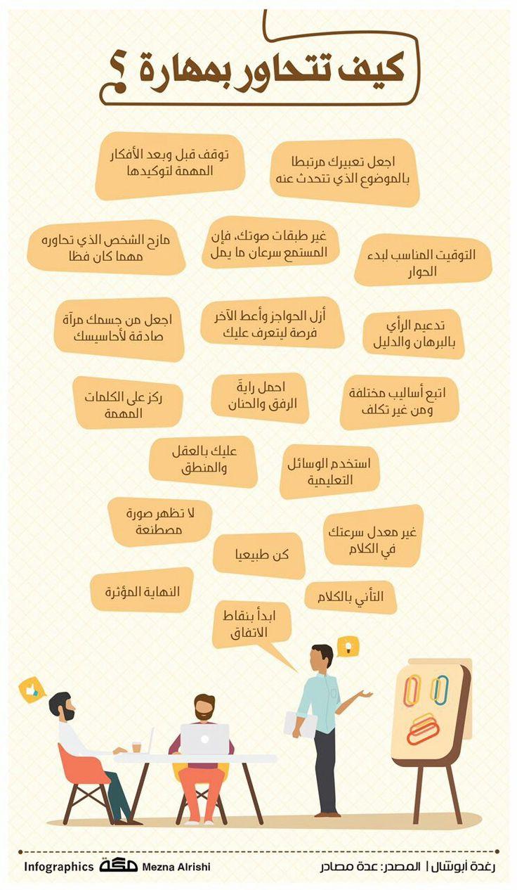 #مهارات كيف تتحاور بمهارة
