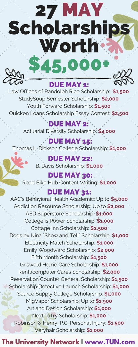 Here are 27 scholarships with May deadlines – apply away before the month flies by!