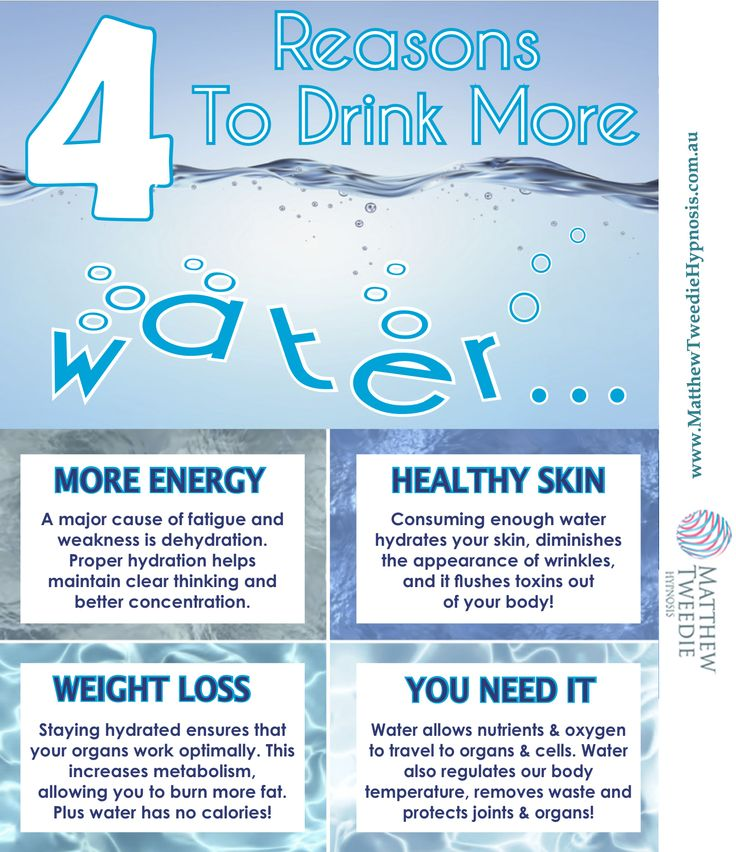 Why should you drink more water every day? Keep healthy & keep hydrating yourself #DrinkingWater #WeightLoss #BeFit #BeHealthy