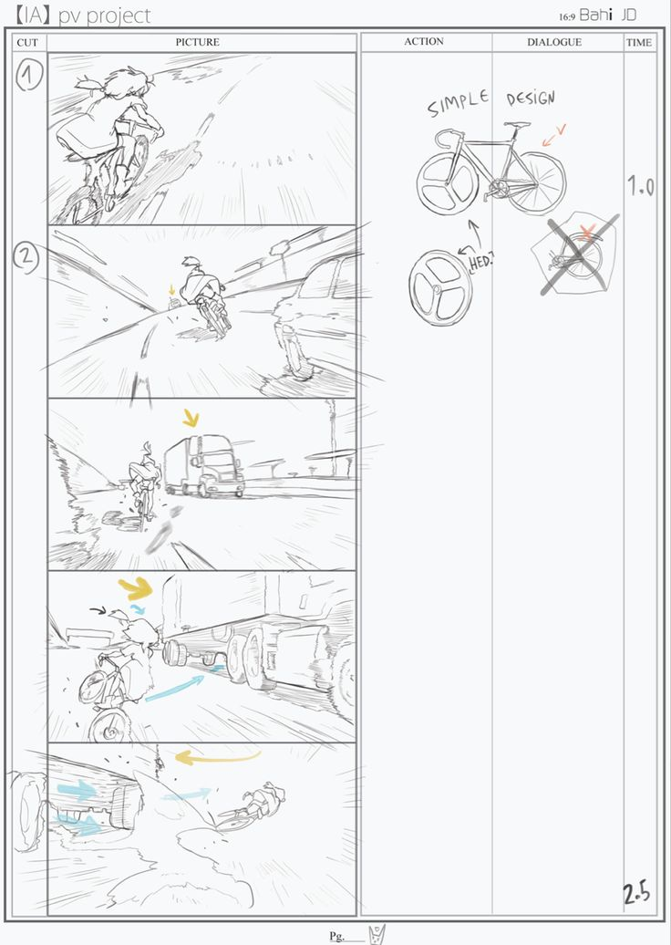 C37 (animation layout design)+ unused storyboard / Bahi JD from日本橋高架下R計画Music Video IA/01 -BIRTH- Director: Takuya Hosogane