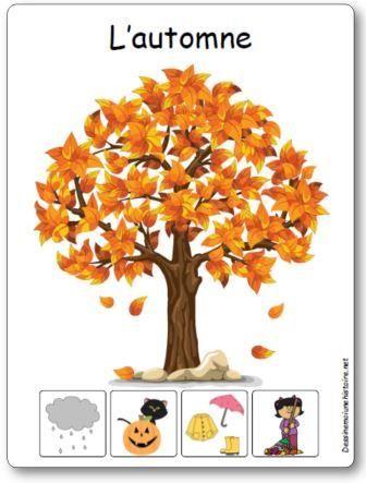 Les 4 saisons en maternelle affichage Automne