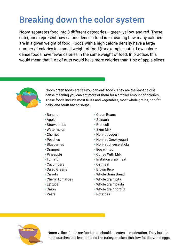 Best Dietetics  Nutrition Career Outlook Images On