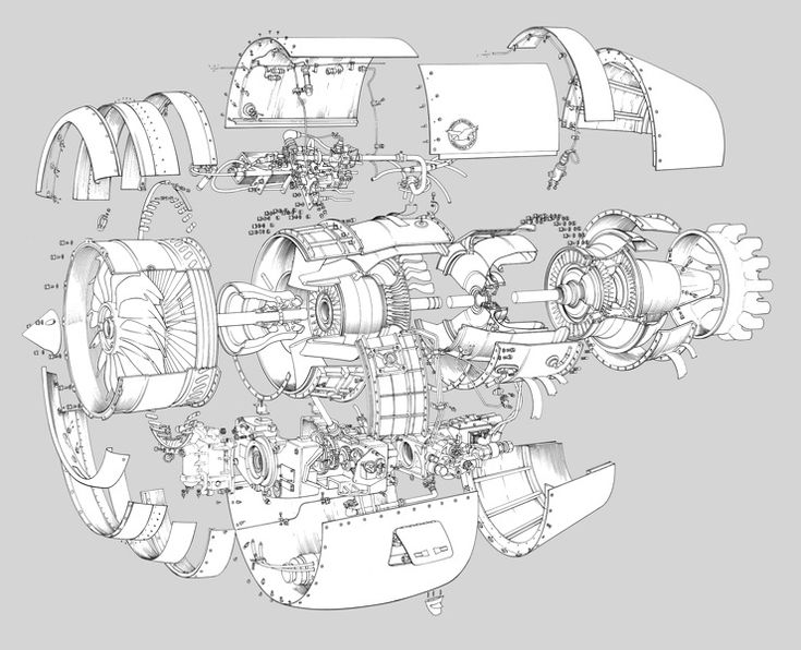 Sextant Blog: 3.) Реактивный Двигатель - Jet Engines - Turbofans - Turboshaft detail, cutaways - Sugárhajtómű részletek, metszetek