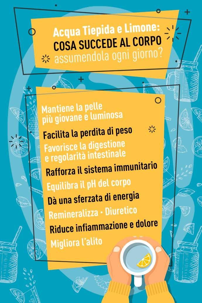 Acqua E Limone Cosa Succede Al Corpo Assumendola Tutti I Giorni Greenme Salute E Benessere Sistema Immunitario Corpo