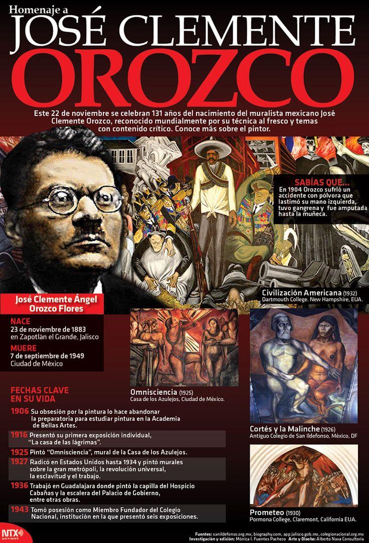 El 22 de noviembre celebramos que el muralista mexicano José Clemente Orozco nació hace 131 años. Conoce más sobre el pintor. #Infographic