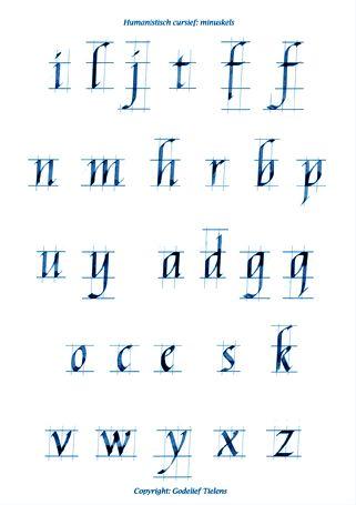 Alfabet Humanistisch Cursief